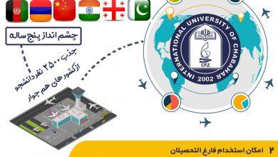 تصویر از راه اندازی شهرک فرودگاهی چابهارتوسعه آینده کاری دانشجویان دانشگاه بین المللی چابهاررابه همراه دارد